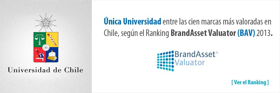 Ranking BAV
